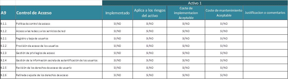 Modelo de declaración de aplicabilidad ISO 27001